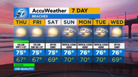 Weather for simi valley ca 7 day forecast