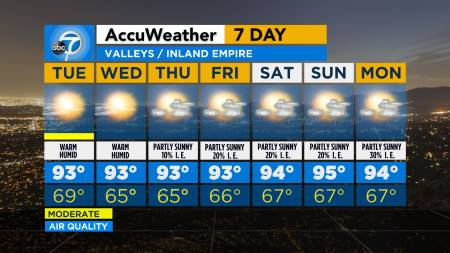 Los angeles weather - southern california weather &; forecast