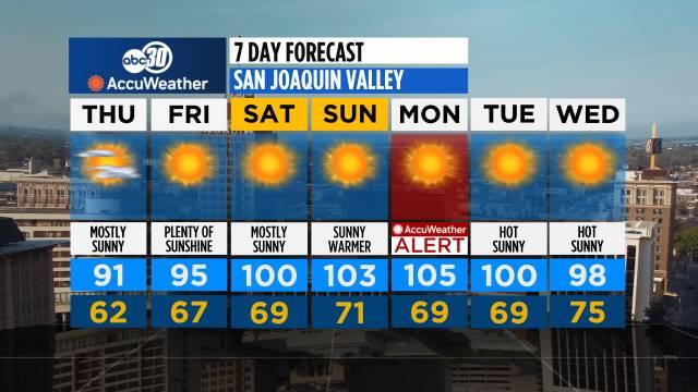 Fresno Area Weather News   abc30.com