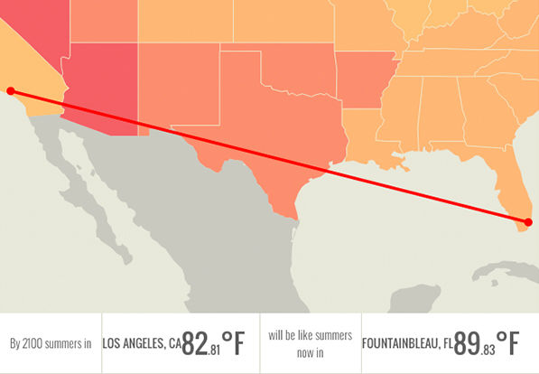 In 2100, Los Angeles, CA will be having summers like Fountainbleau, FL: over 89 degrees. <span class=meta>Climate Central.org</span>