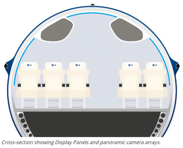 """<div class=""""meta image-caption""""><div class=""""origin-logo origin-image """"><span></span></div><span class=""""caption-text"""">In a concept design, an airplane's windows are replaced with floor-to-ceiling screens displaying panoramic views captured by cameras mounted outside the plane. (Centre for Process Innovation)</span></div>"""