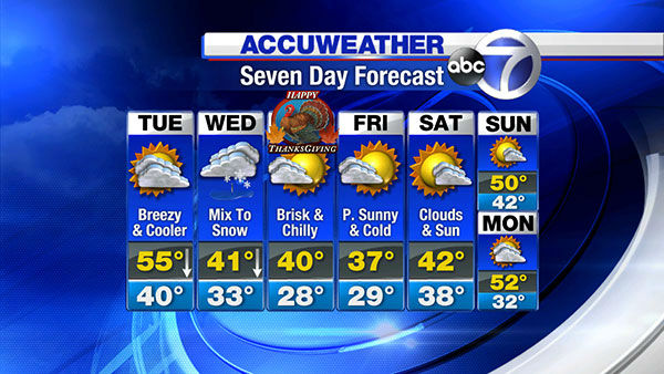 New york city ny weather 10 day forecast home design for Where to go for a white christmas in usa