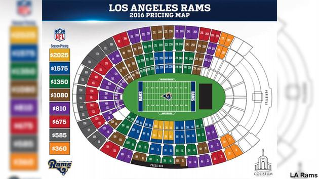Los Angeles Coliseum Seating Chart Rams Brokeasshome Com