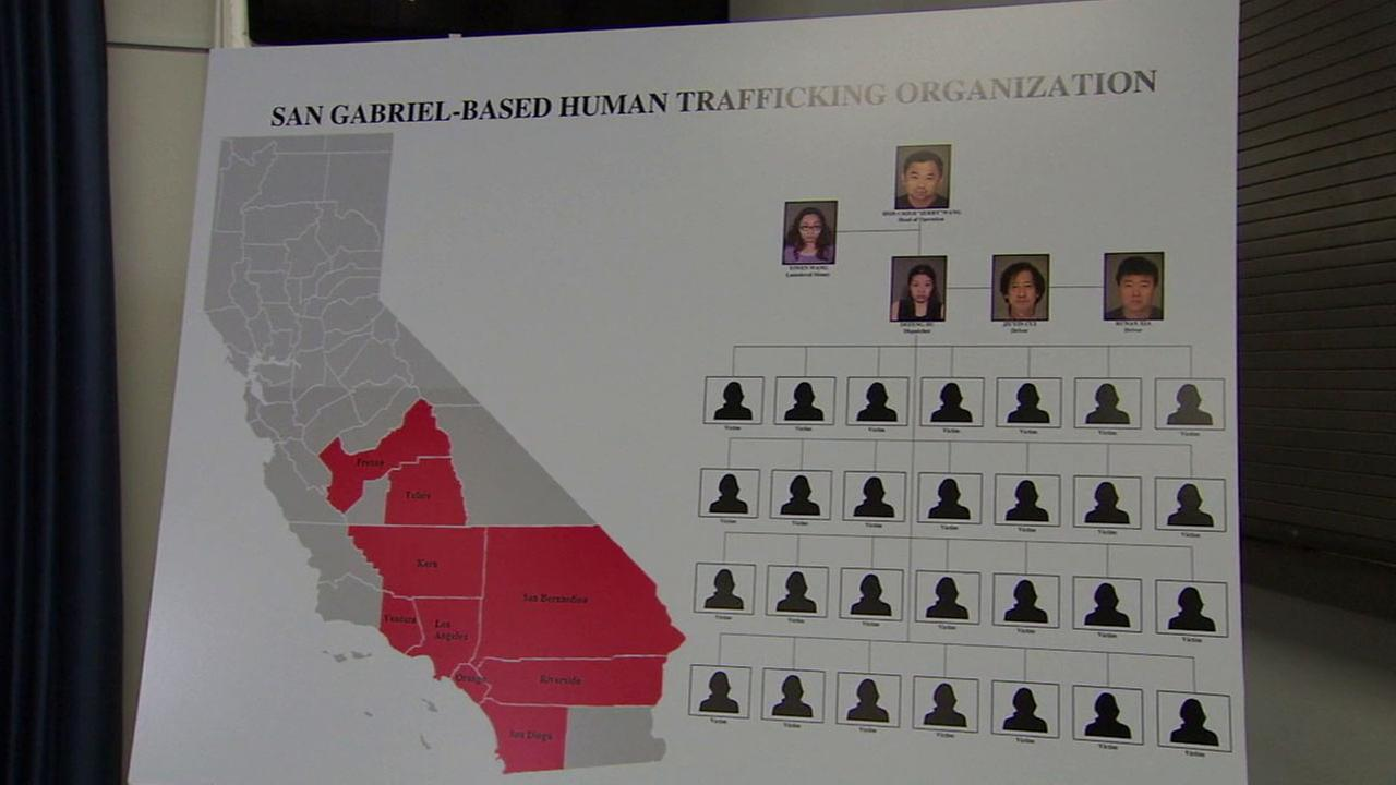 A flowchart and map, suspected leaders of a human trafficking ring and the victims are shown during a Tuesday, Aug. 23, 2016 press conference.