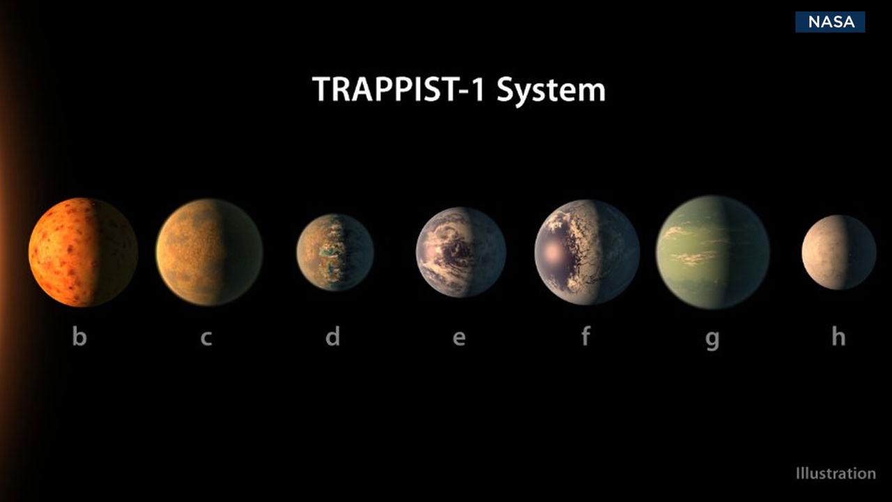 NASA released images of what the seven newly discovered Earth-size planets orbiting a dwarf star may look like on Wednesday, Feb. 22, 2017.