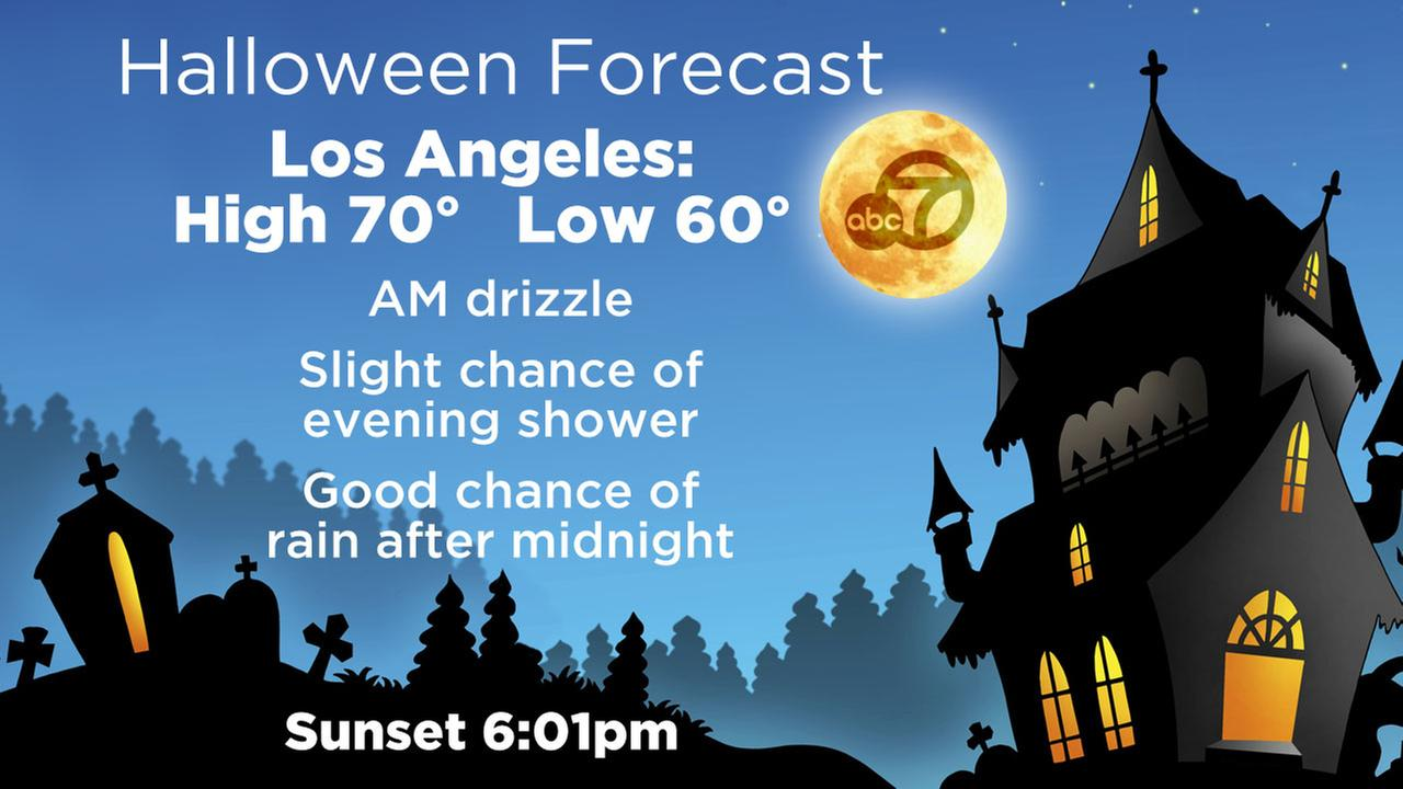 The Halloween forecast for the Los Angeles metro area calls for an increasing chance of rain, beginning in the early evening hours.