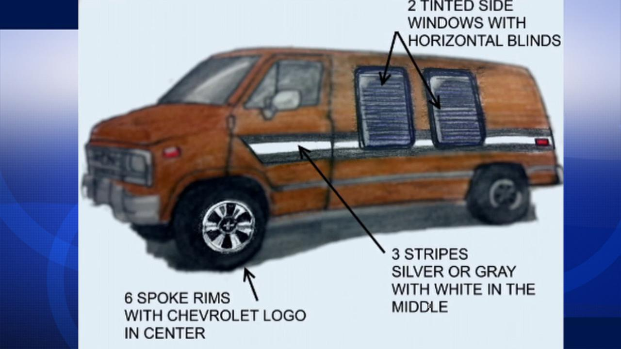 The Palos Verdes Police Department released this sketch of a 1980s-style Chevrolet van driven by an alleged attempted kidnapping suspect.