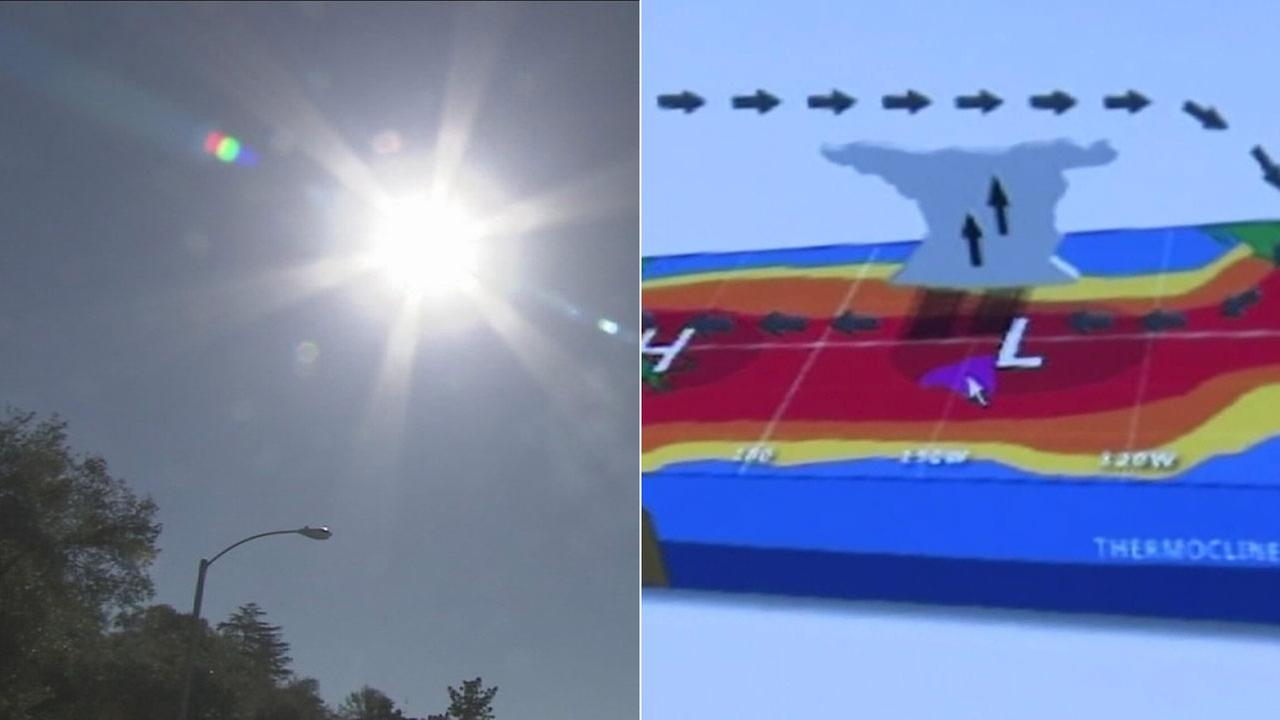 (Left) File photo of sunshine in Southern California. (Right) Image of El Nino weather pattern.