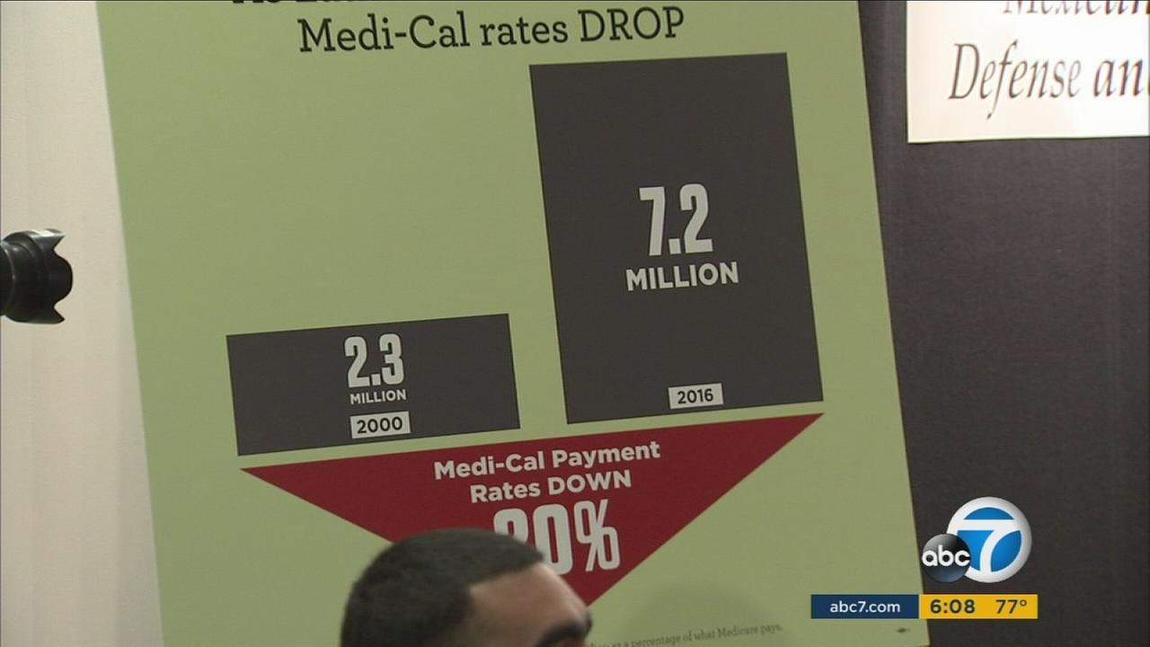 A nonprofit group is suing the state of California, alleging that low Medi-Cal reimbursements are denying quality health care to millions of Californians.