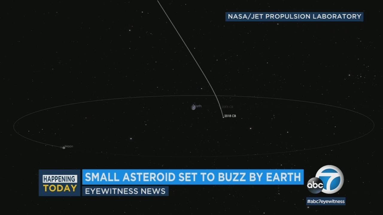 This image from NASA shows the trajectory of a small asteroid expected to buzz by Earth on Friday, Feb. 9, 2018.