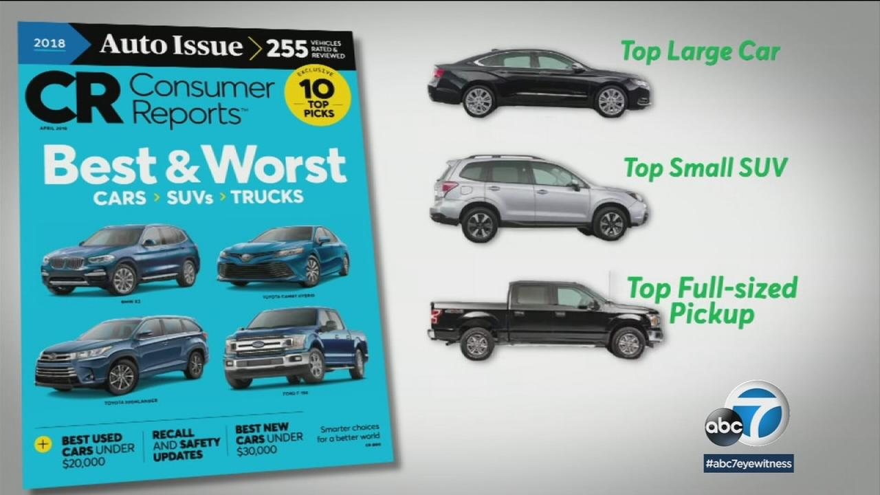 Consumer Reports Out With Top New Car And Used Picks For 2018 Abc7