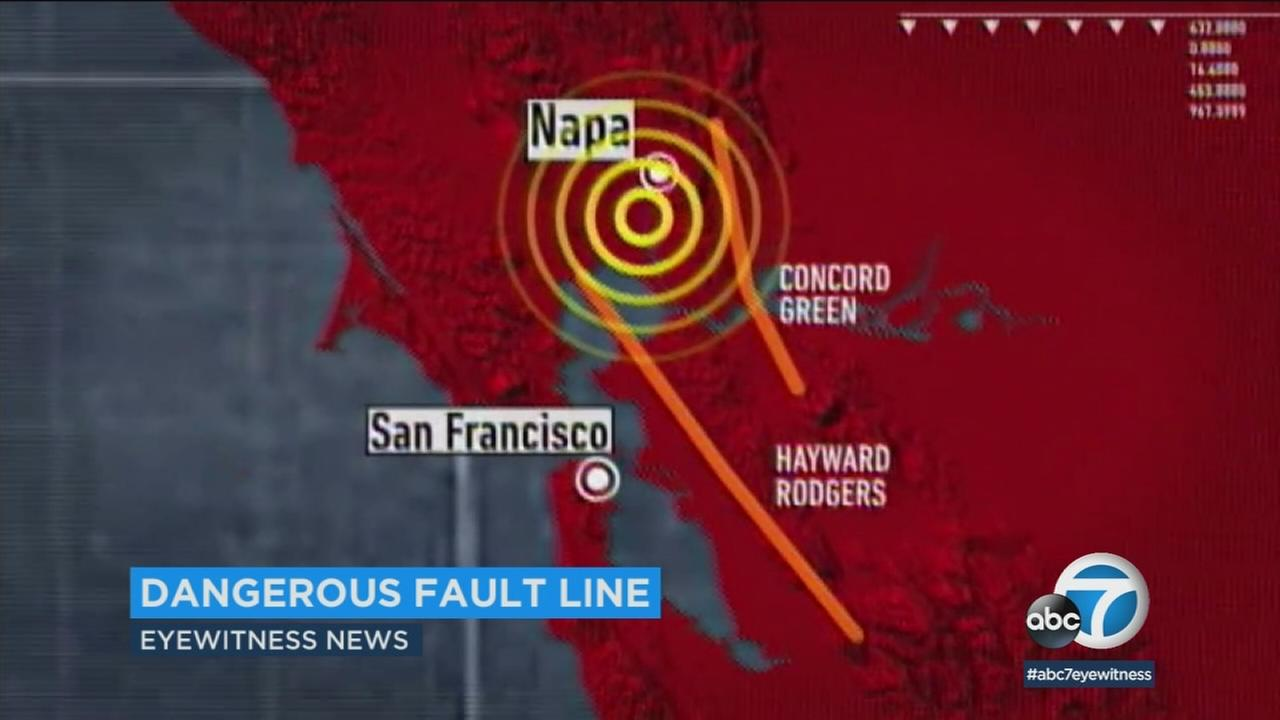 A new USGS study predicts an alarming disaster for the Bay Area when a big quake hits the Hayward Fault and something similar could happen in SoCal.