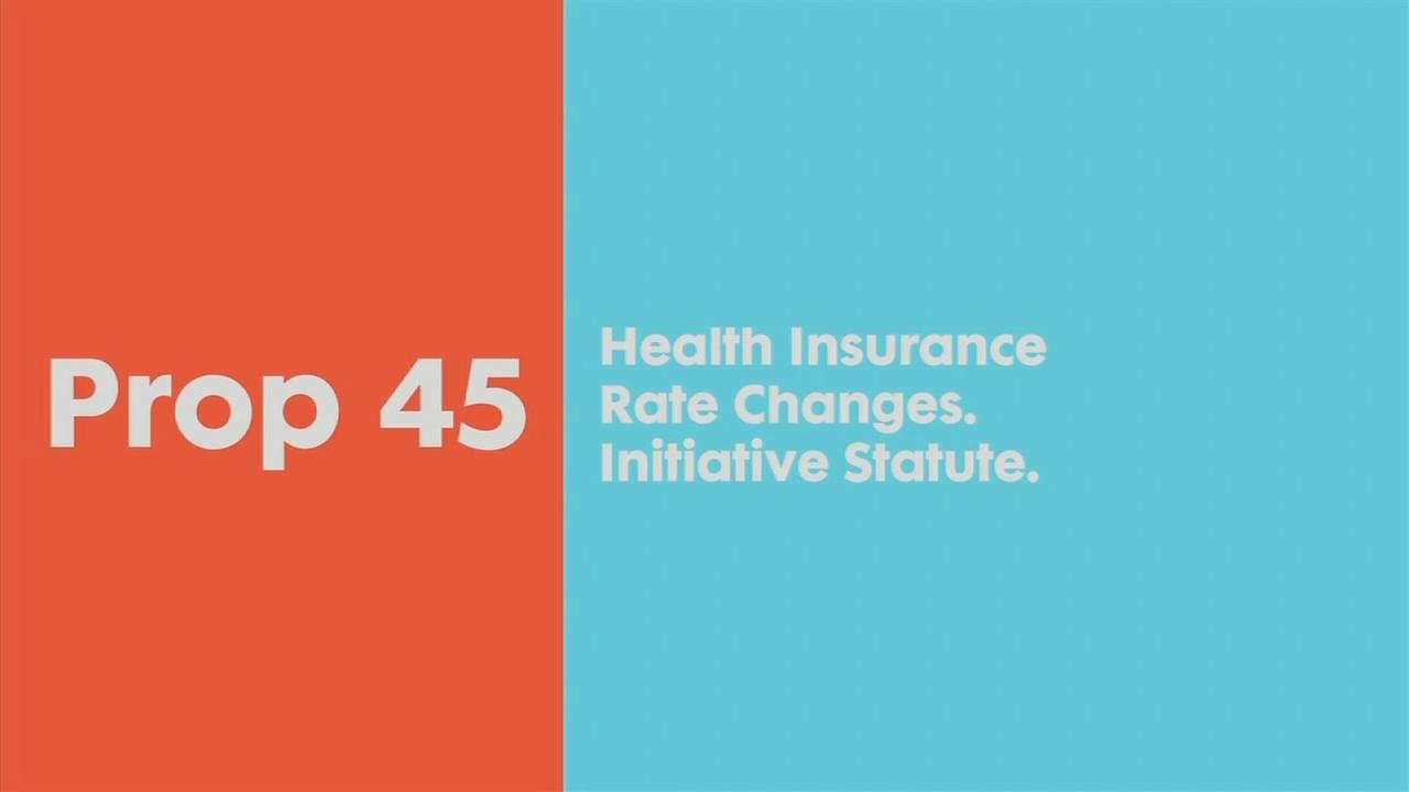 health insurance rate:
