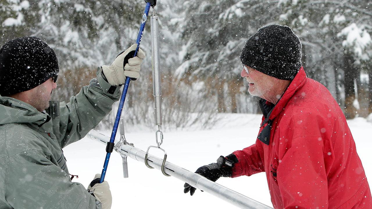 California snow survey