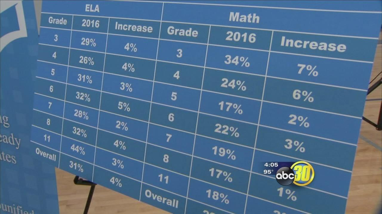 Fresno Unified students scoring higher in state testing