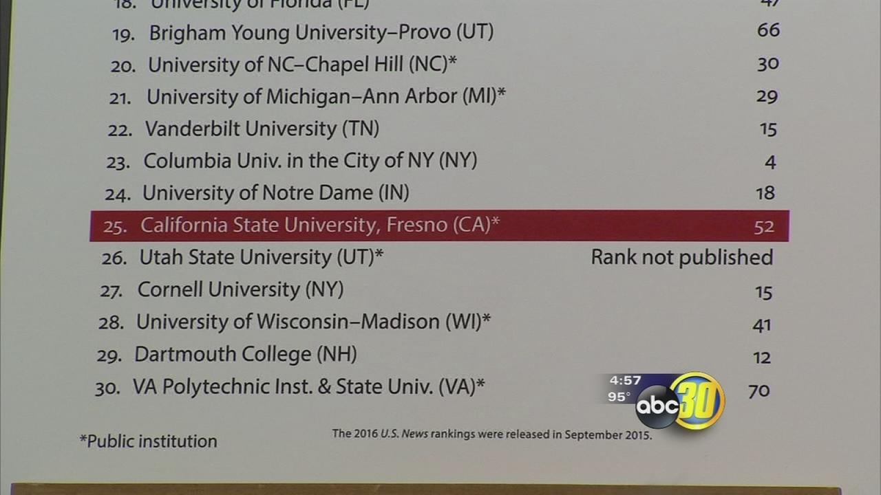 Fresno State ranked 25th in nation for student success
