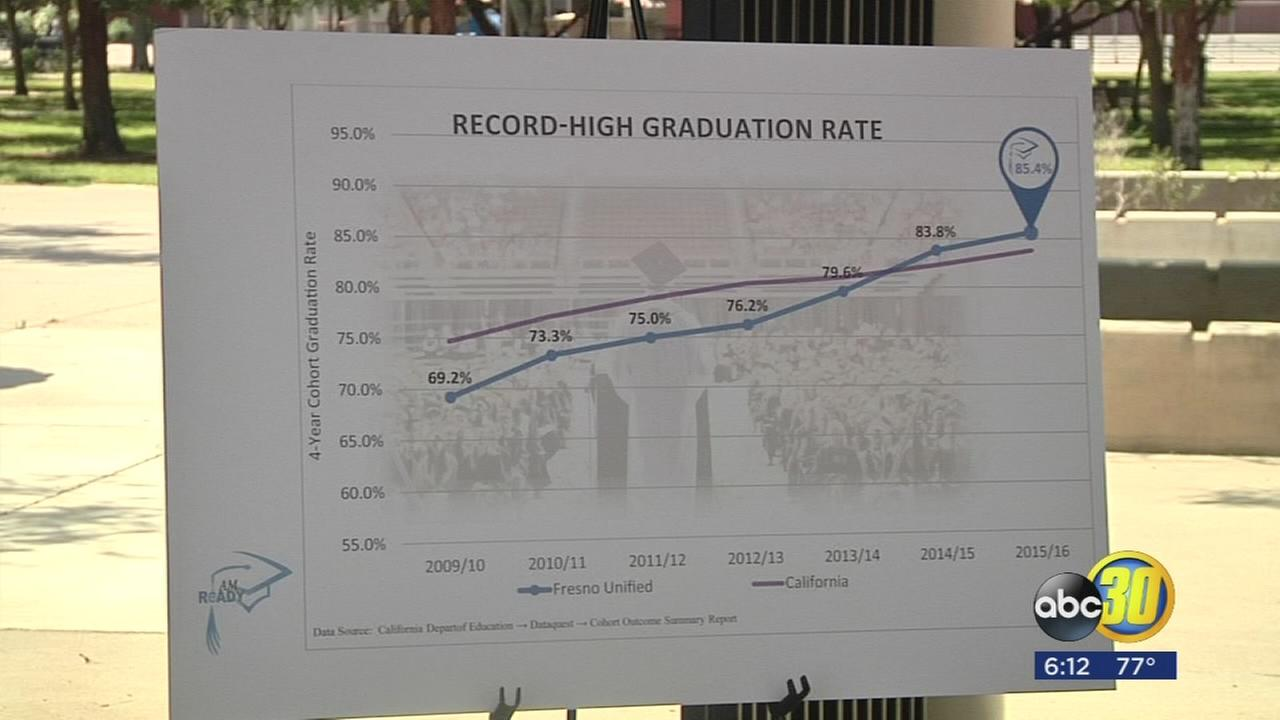 Fresno Unified graduation rate higher than state average, reports says