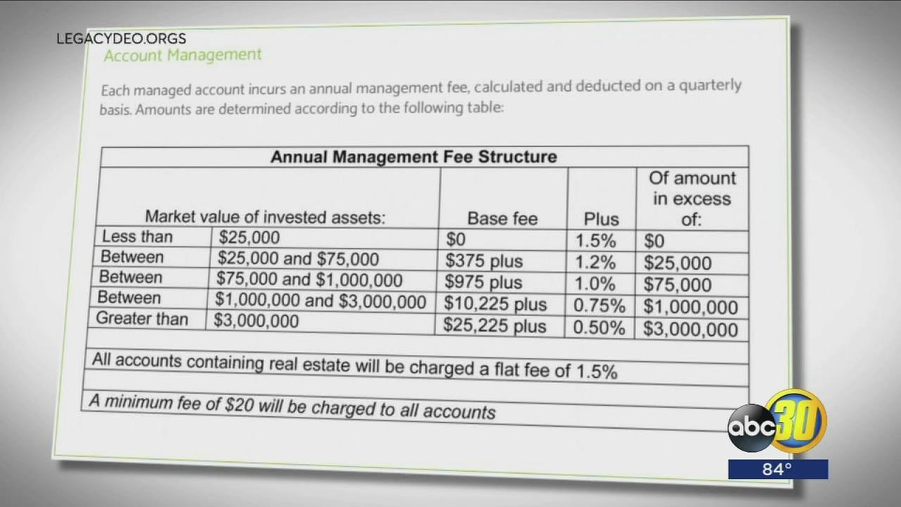 base fee structure