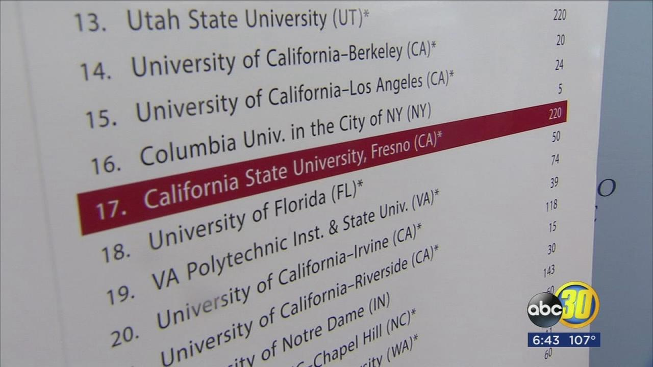 Fresno State moves up 8 spots on list of top 30 universities in the country