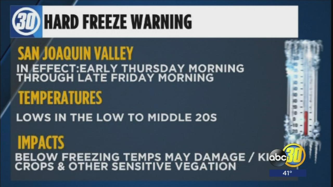 NWS issues hard freeze warning in parts of San Joaquin Valley as temperatures plummet overnight