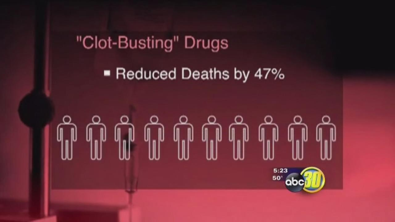 Clot-busting drugs