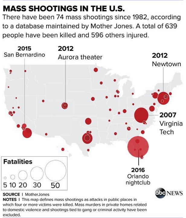 Orlando Nightclub Shooting Is Deadliest In US History