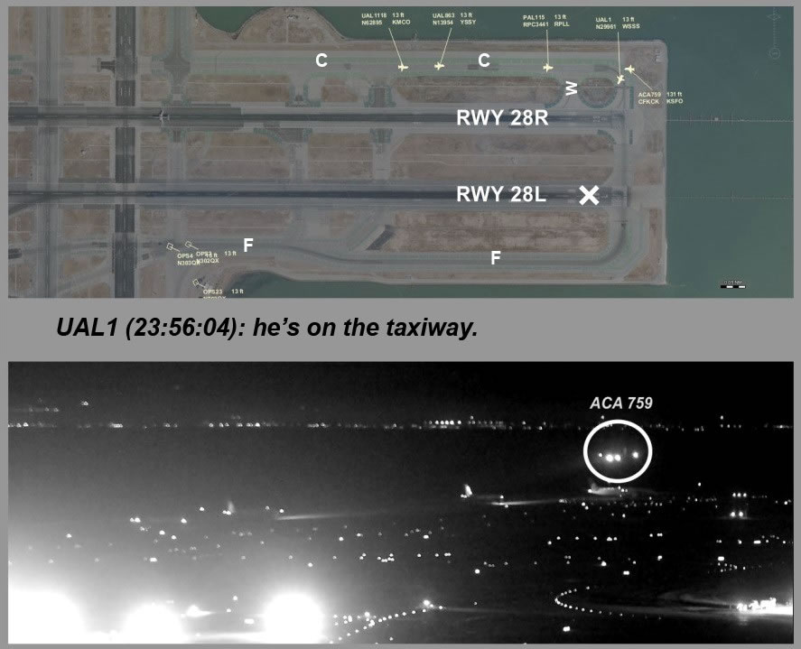 NTSB: Air Canada plane was 59 feet away from tragedy at SFO