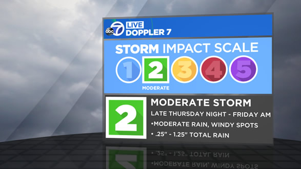 """<div class=""""meta image-caption""""><div class=""""origin-logo origin-image none""""><span>none</span></div><span class=""""caption-text"""">The ABC7 News Storm Impact Scale is seen in this undated image. (KGO-TV)</span></div>"""