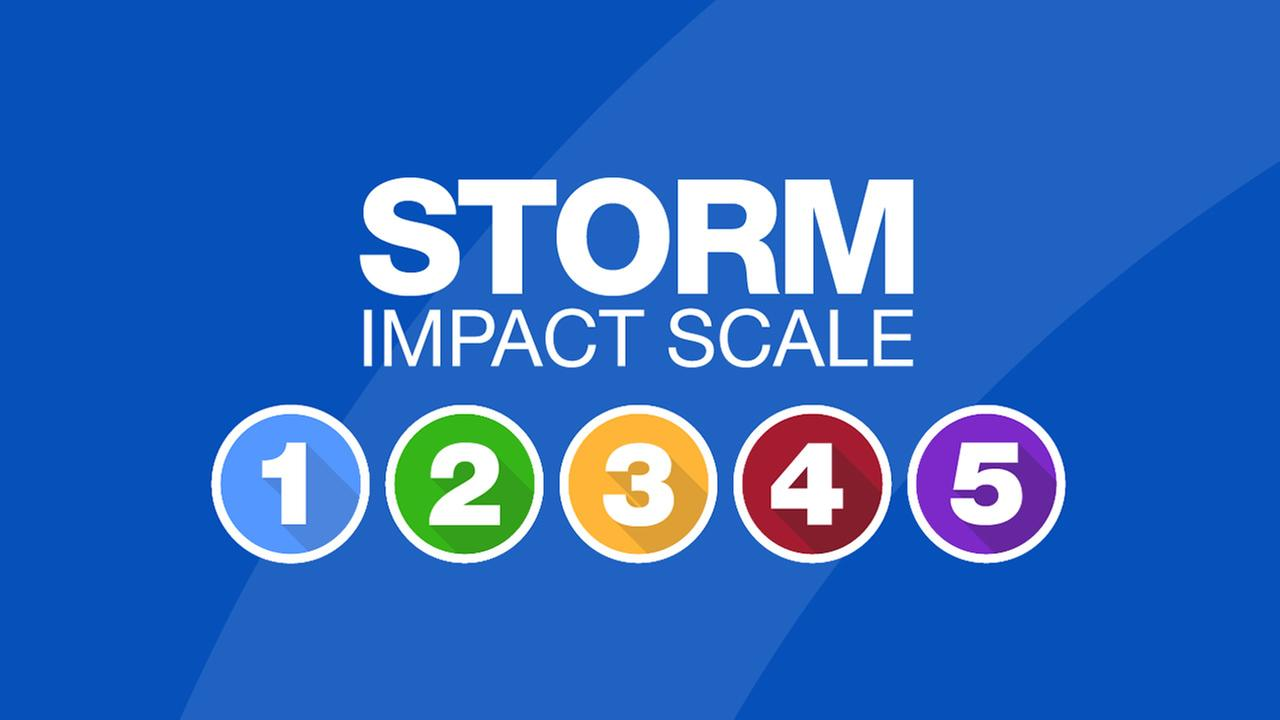 ABC7 Storm Impact Scale