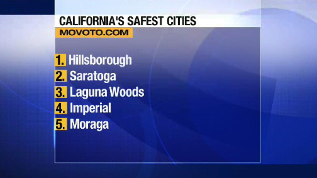 Top five safest cities in California.