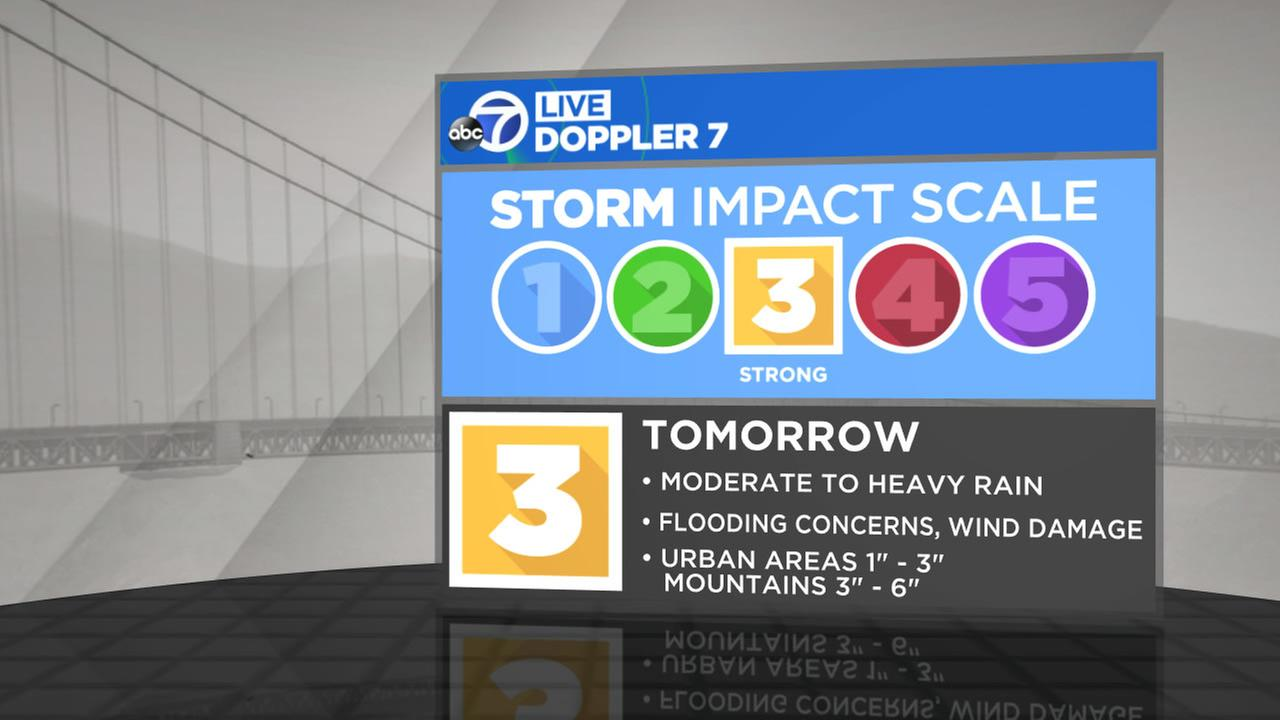 Approaching storm to bring heavy rain to Bay Area