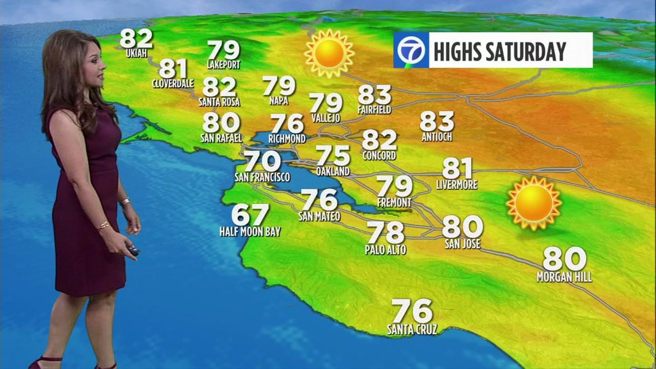 ABC7 News forecast for Friday evening