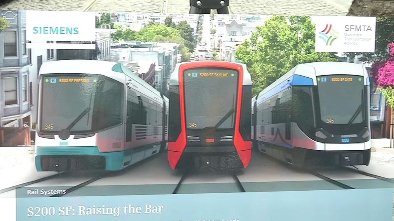 A poster showing new Muni cars.