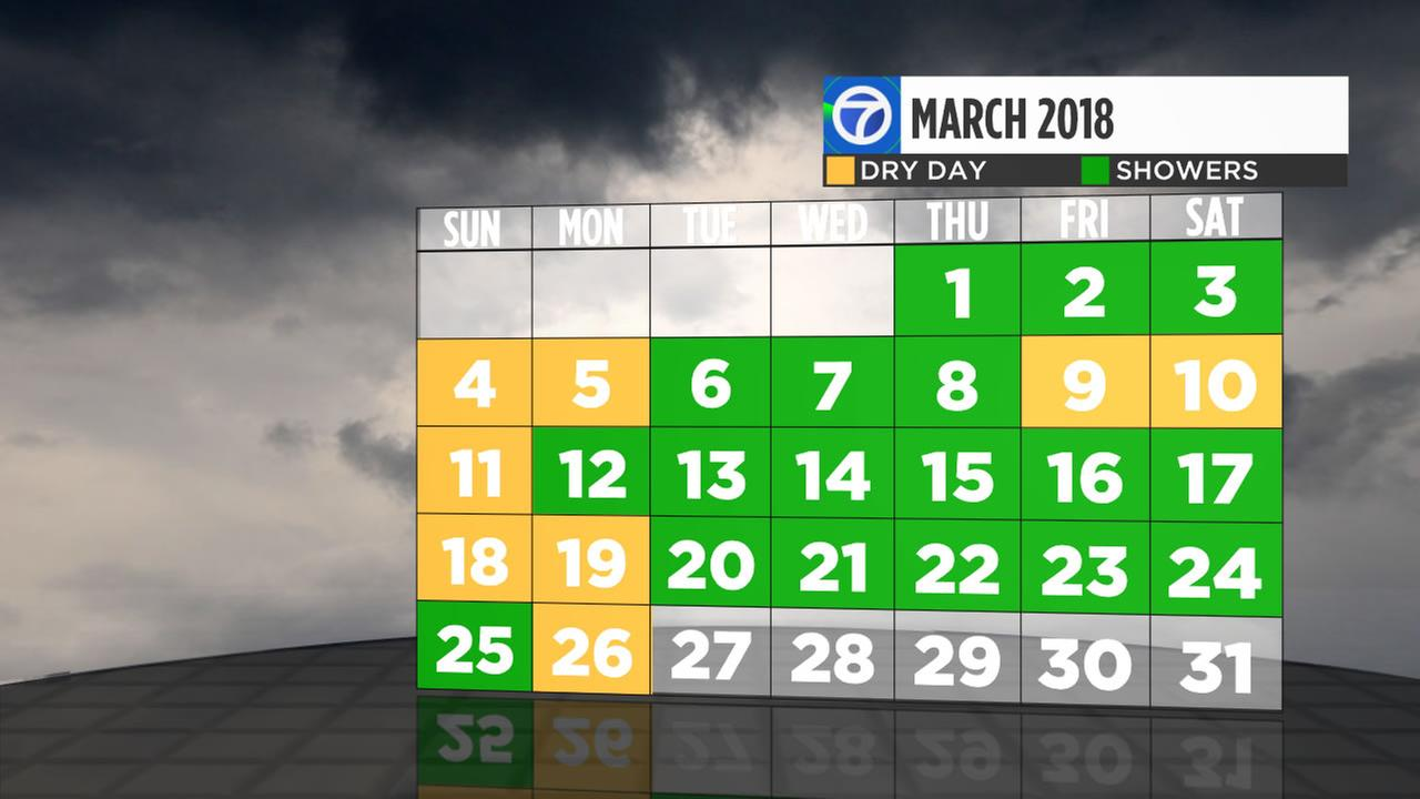 This graphic shows the rainfall in March, 2018.