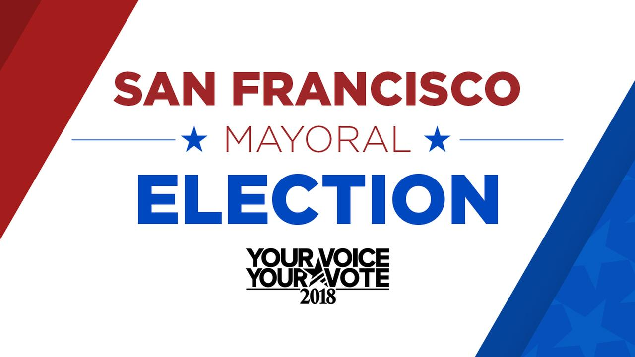 MEET THE CANDIDATES: San Francisco mayoral race