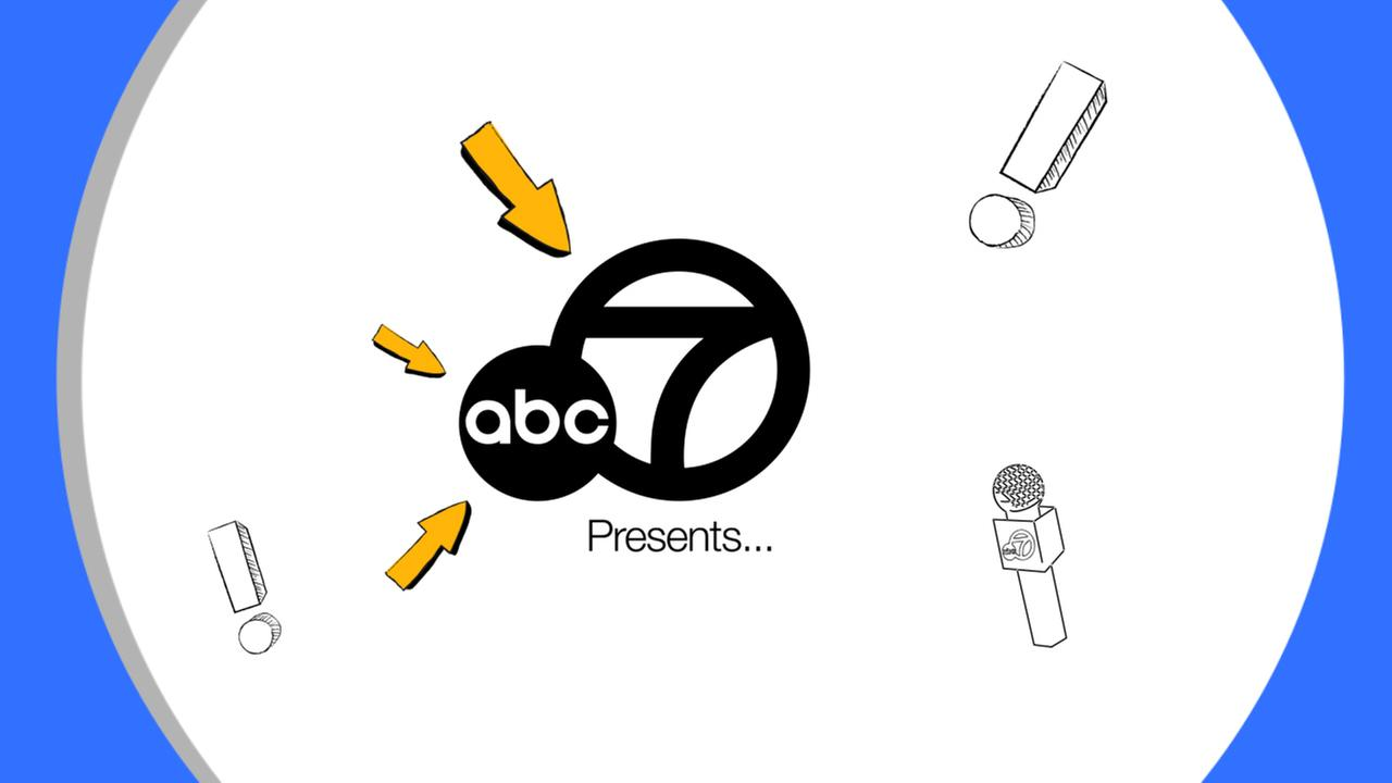 Archive: ABC7 Special Programs