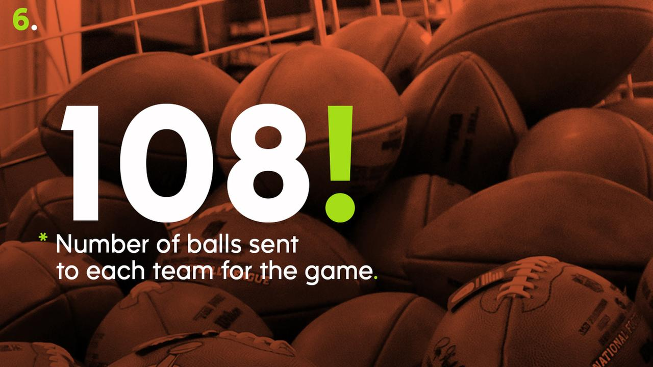 108 -- Number of balls sent to each team for the game.