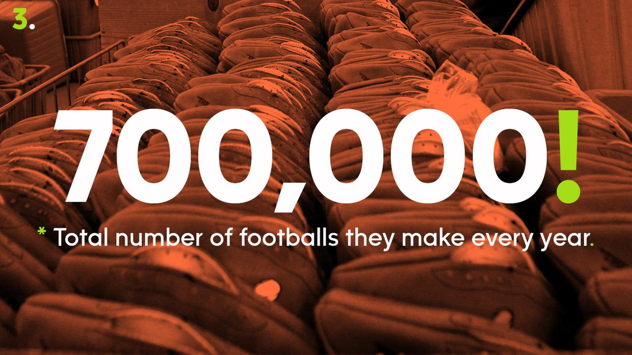 700,000 -- Total number of footballs they make every year.