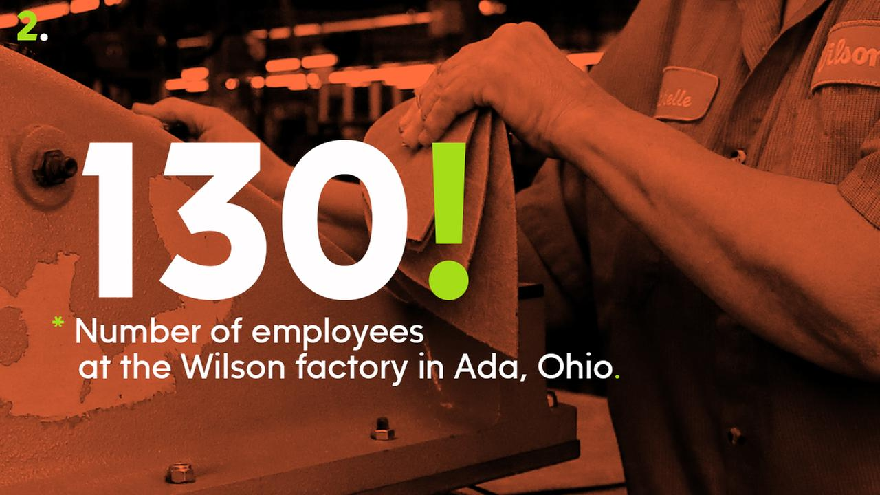 130 -- Number of employees at the Wilson factory in Ada, Ohio.