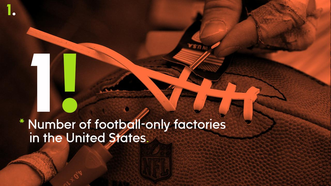 1 -- Number of football-only factories in the United States.