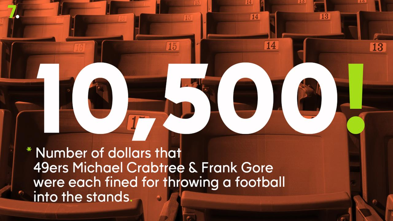 10,500 -- Number of dollars that 49ers Michael Crabtree and Frank Gore were each fine for throwing a football into the stands.