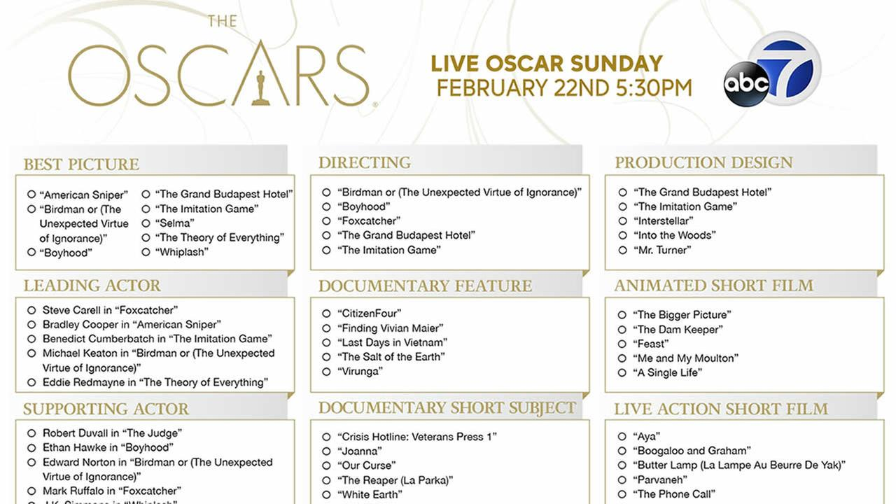 Ballot for the 87th Oscars.