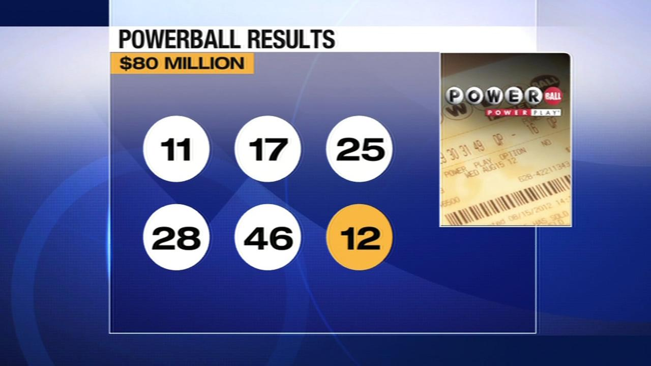 Powerball numbers for the drawing on Feb. 28, 2015.