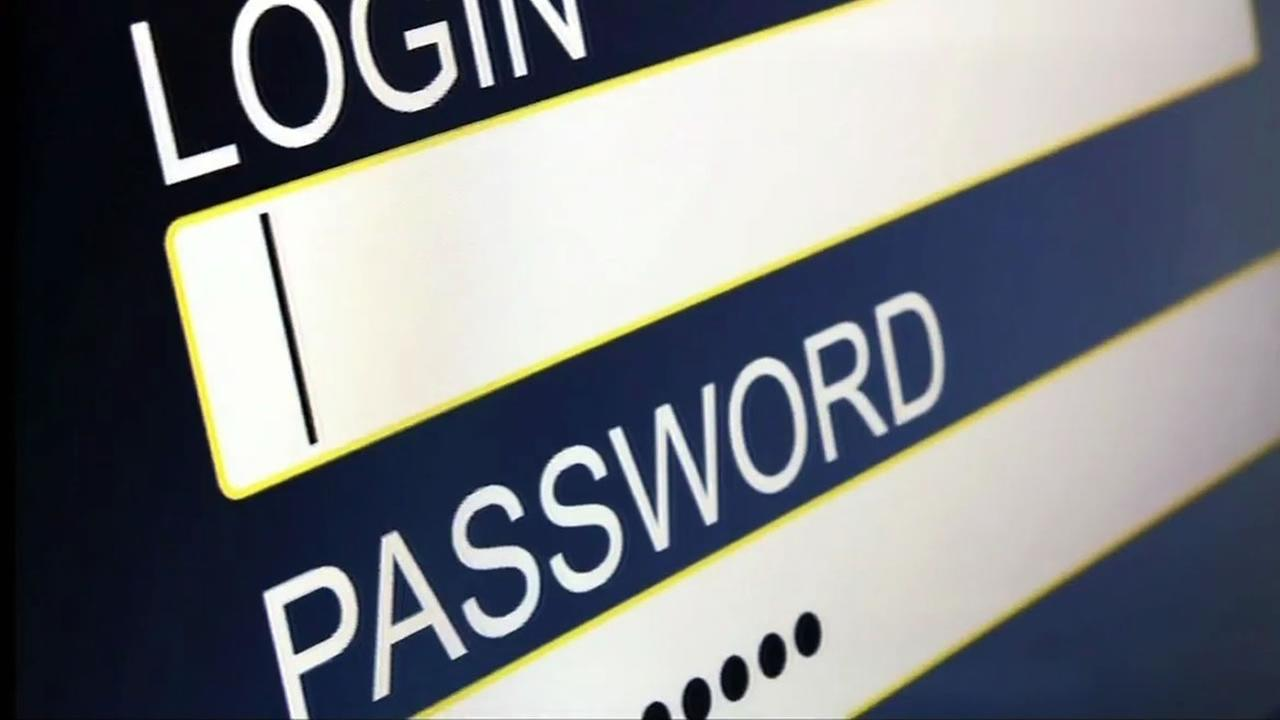 password and login