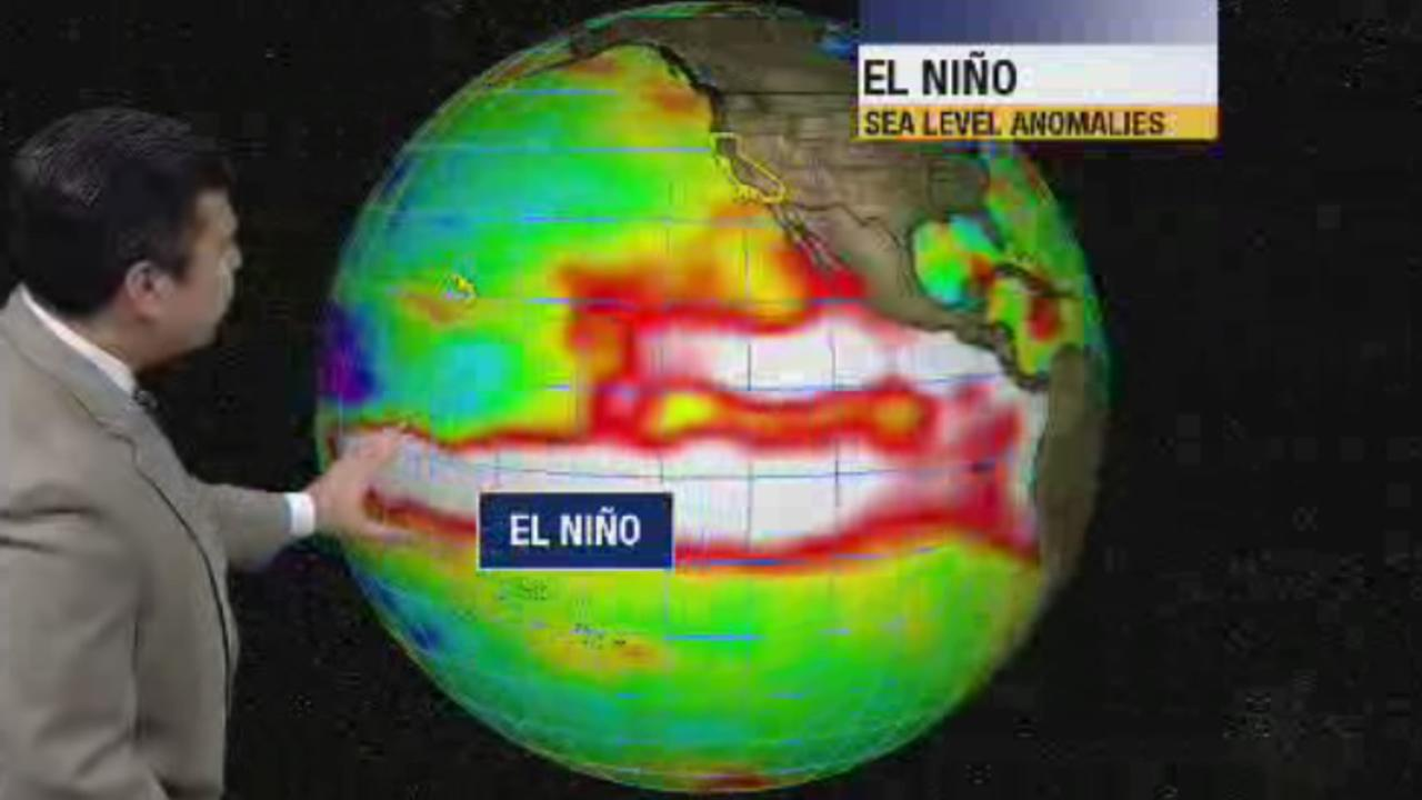 Meteorologist Mike Nicco breaks down what an El Nino is.