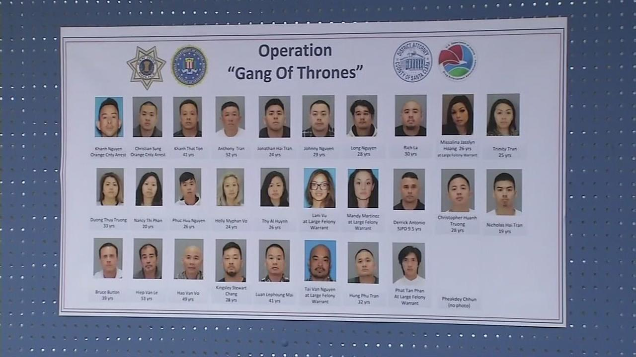 This image shows the people who were arrested the San Jose sweep Operation Gang of Thrones.