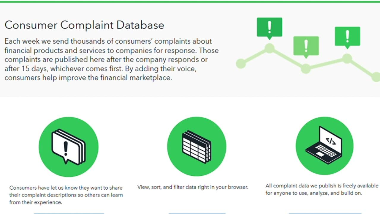 In less than five years, more than 600,000 complaints about financial companies that have been logged into the Consumer Financial Protection Bureau data base.