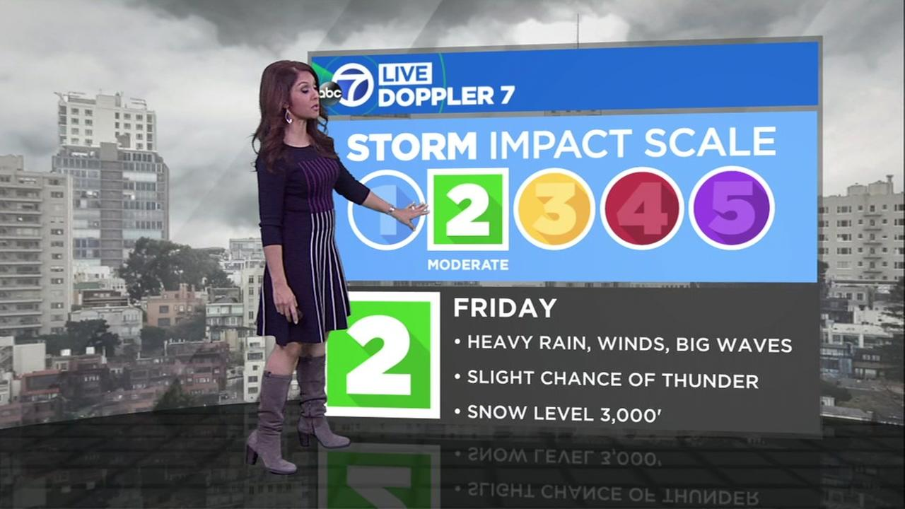 Watch your AccuWeather forecast for Thursday morning