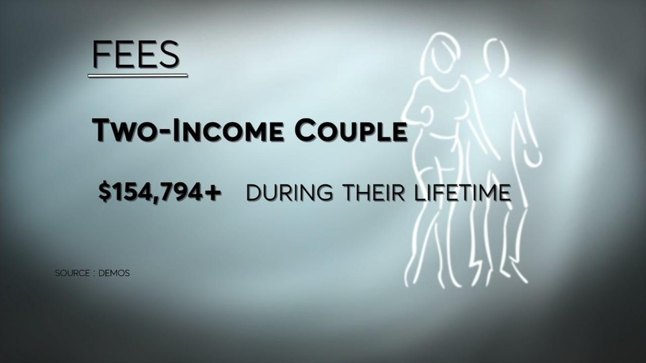 This is an undated graphic demonstrating retirement fees per couple.