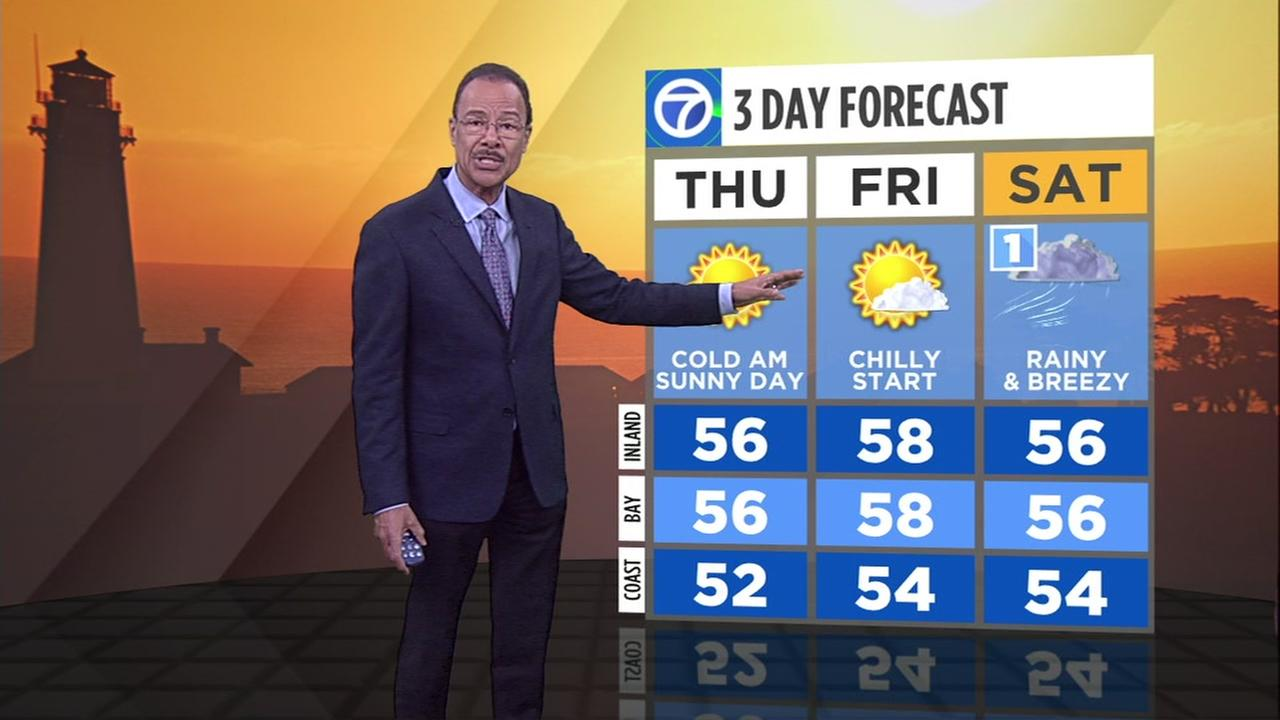 Watch your ABC7 AccuWeather forecast for Thursday morning